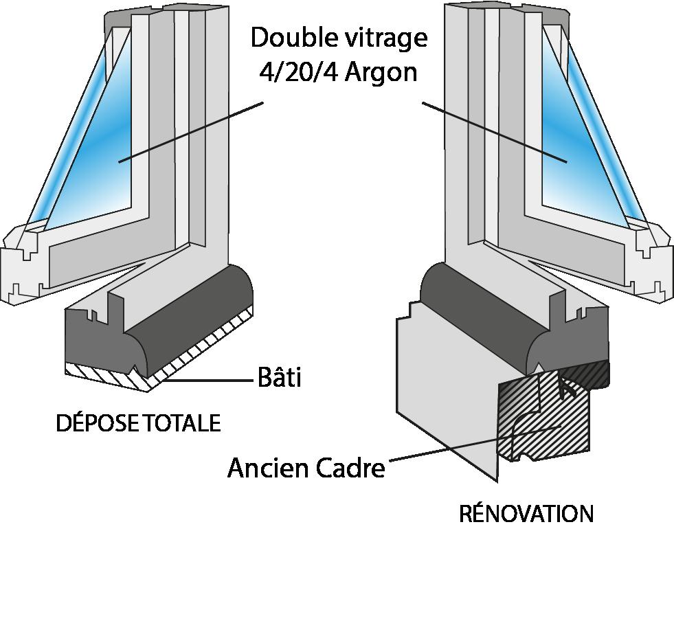 Fenêtres Aluminium Et Fenêtres Pvc à Fos Sur Mer Rénovation Sur Mesure